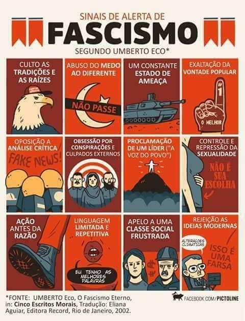 Sinais fascismo Umberto Eco