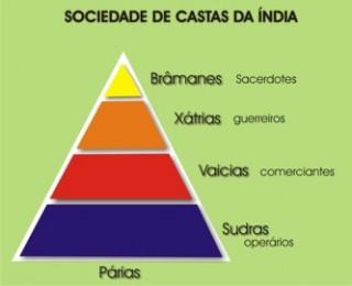 castas-320x260